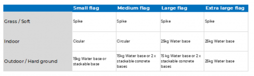Choosing the right feather flags